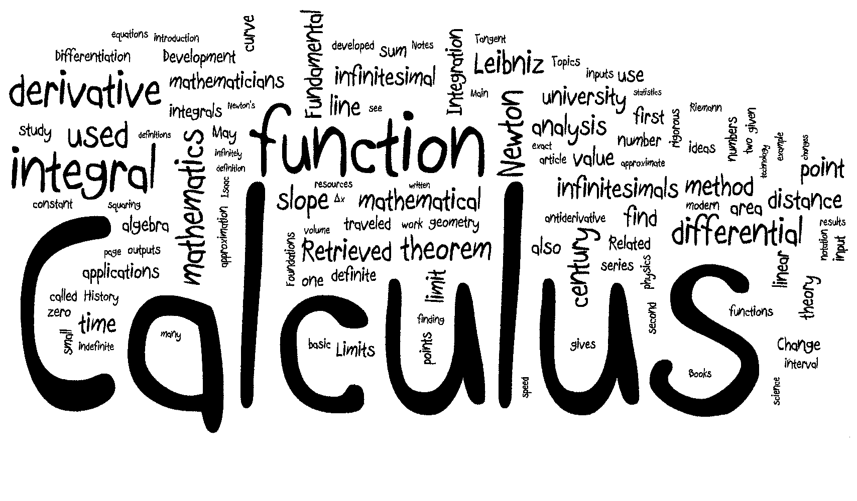 Image result for Calculus word image